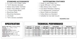 Електрическа лебедка WARRIOR NINJA 12V 1587кг/ 3500 LBS STANDARD - CHAMPION WINCH - Внос от Англия - 2 години гаранция | Rudimpex.com